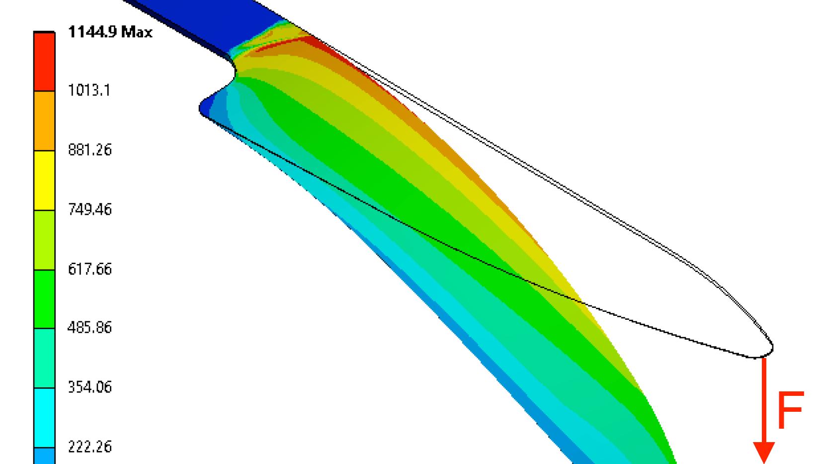 FEM Analyse Durchbiegung Versuch Messerrohling