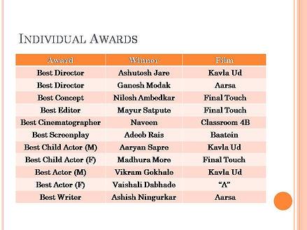 Individual Awards.jpg