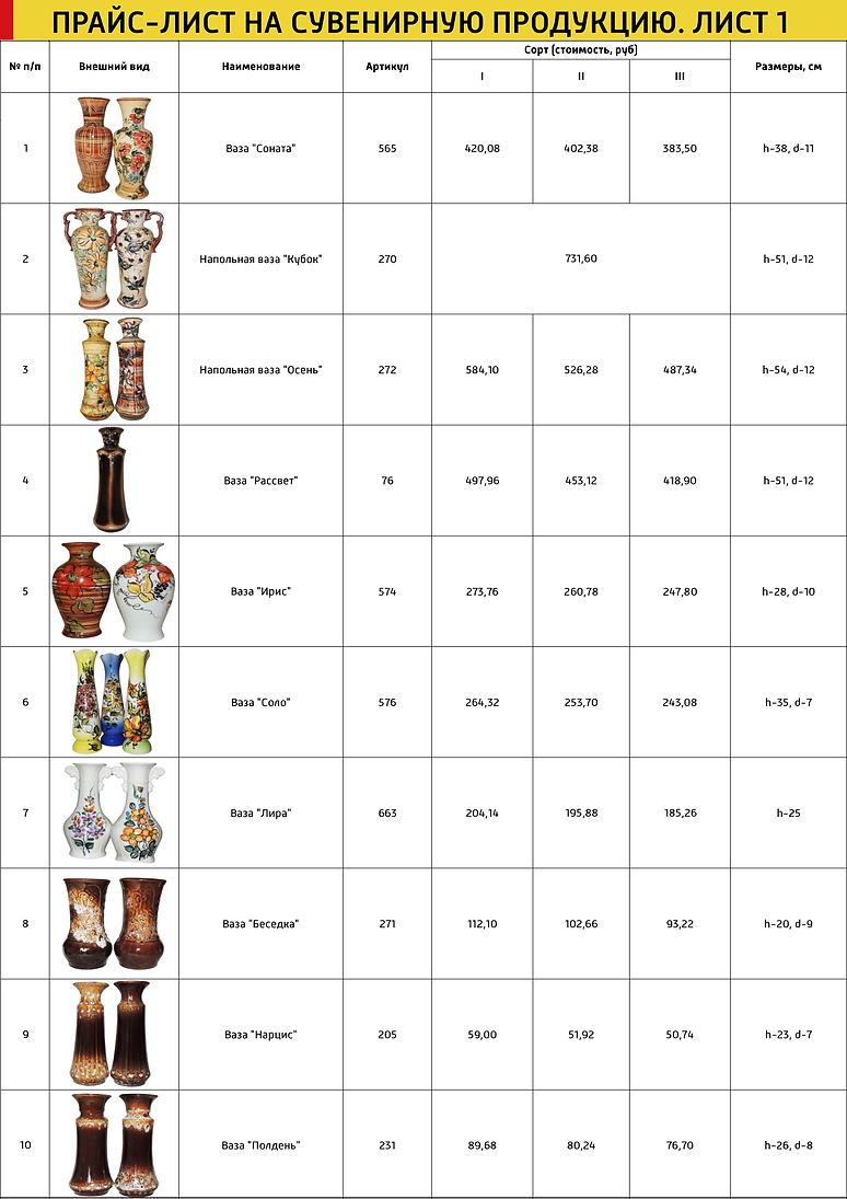Прайс-лист на сувенир