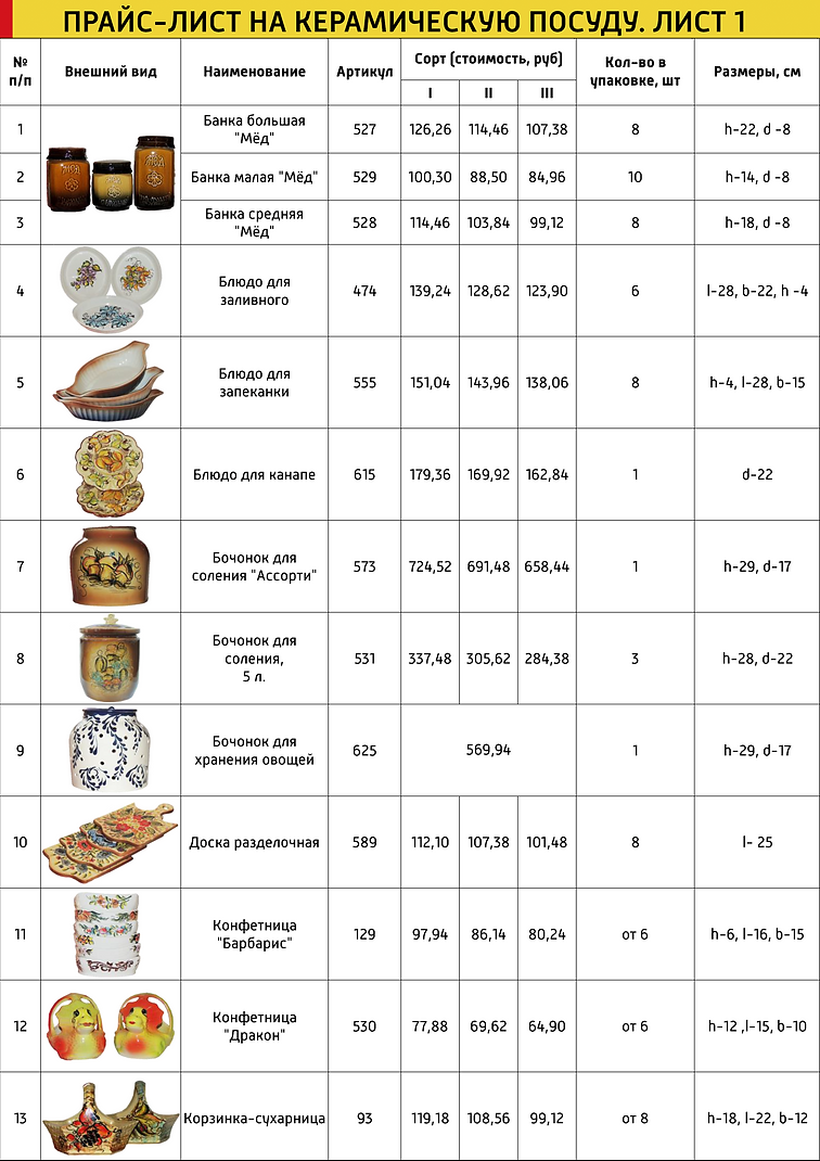Прайс-лист на посуду