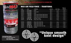 Senturion Steel Supplies Wire Fencing 03
