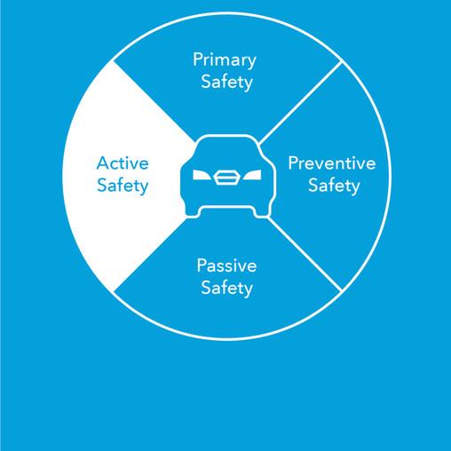 Bezpečnosť - Zábava - Odolnosť - Aktívna bezpečnosť Subaru