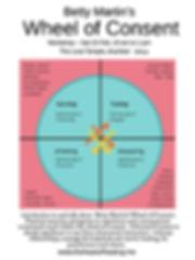 Wheel of Consent workshop poster.jpg