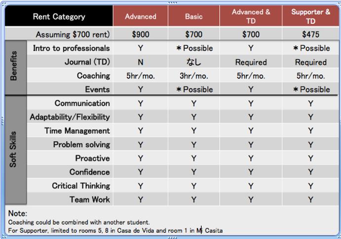 Eng-comparison2