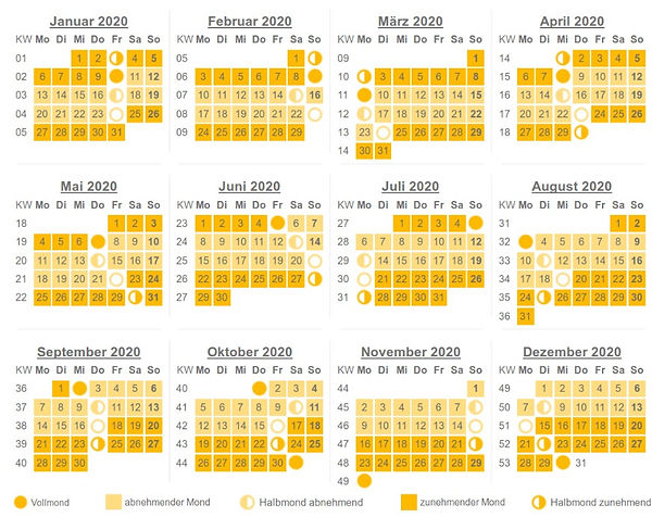 mondkalender-2020 (2).jpg