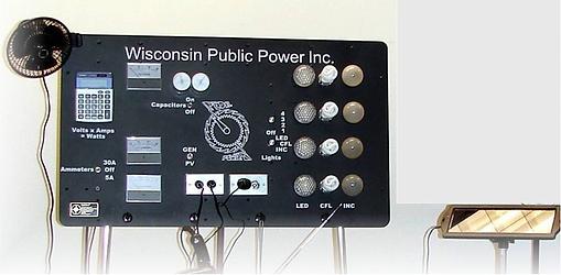 Energy Education Presentation Fan Radio