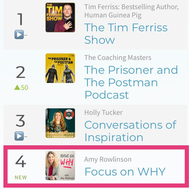 Focus on WHY Podcast Launch Day 30.4.20