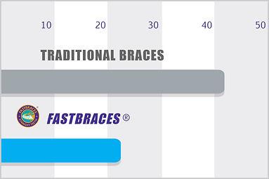 FAST-BRACES-1024x682.jpg