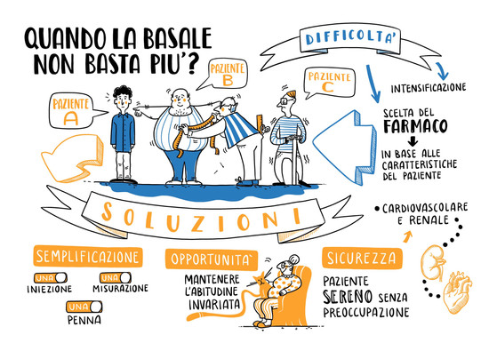 Scribing during a great workshop with diabetologists in Rome