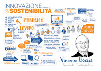 One of the four scribing digital boards created during the 74° Confindustria meeting. (July 2019)