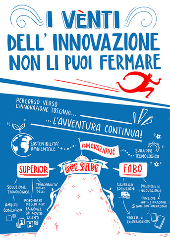 """Live Digital Graphic Recording in Tuscany for """"Vénti d'innovazione"""" project."""