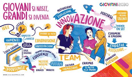Remote Live Graphic Recording created for the Manifesto during a live conference where I had the pleasure to work with the italian youth policy and sport Minister
