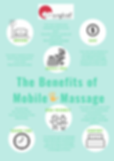 The Benefits of comfmobile Massage