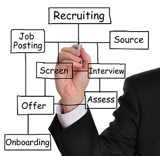 Businessman drawing a recruitment proces