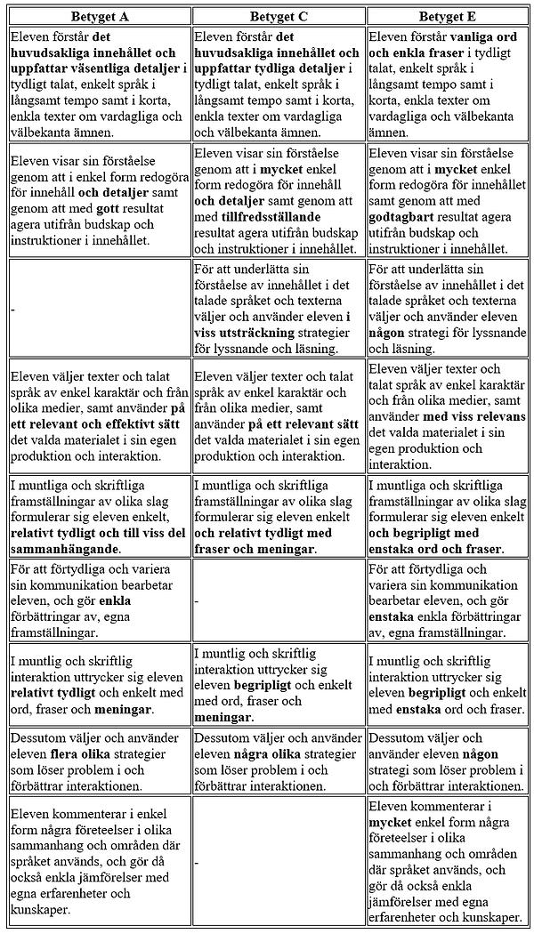 2020-06-29_13_50_27-Kunskapskrav_Moderna