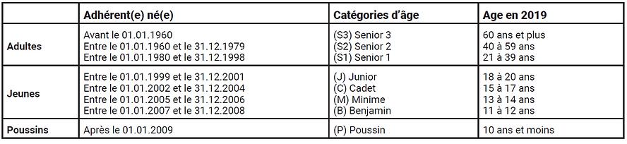 catégories.png