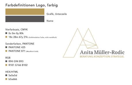 Anita Müller-Rodic Beratung