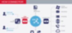 Tools4Ever_Infografik-rotkariert-design.