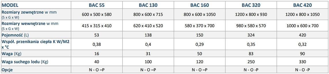 Kontenery Olivo z serii BAC.jpg