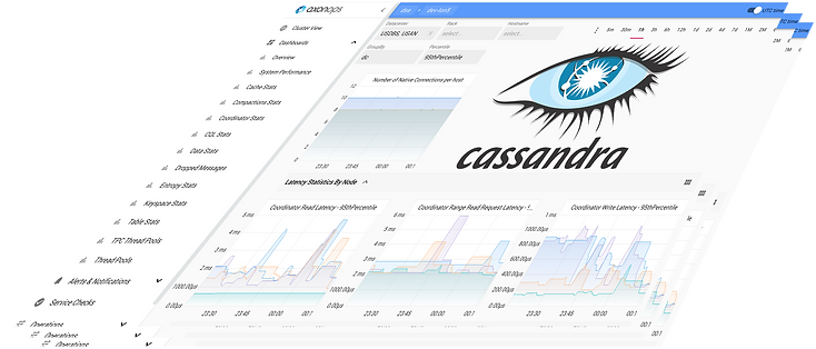 Dashboards-layers.png