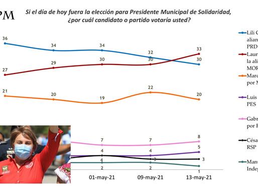 Puntea Laura Beristain Preferencia de Electores