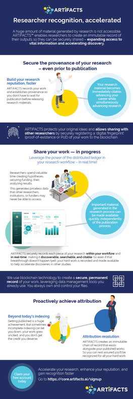 Researcher Recognition Infographic