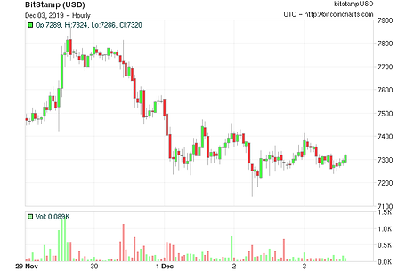 Graph bitcoin.png