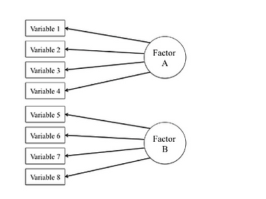 Conceptual-overview-of-Exploratory-Facto