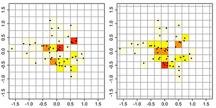 Synthetic_data_2D_histograms.png