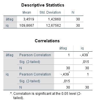 StatOkos - Korreláció és Regresszió