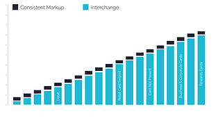 interchange-plus-_graph.jpg