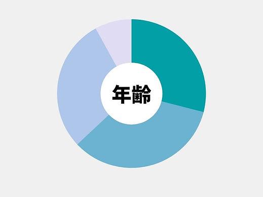 性別のコピーのコピー (1).jpg