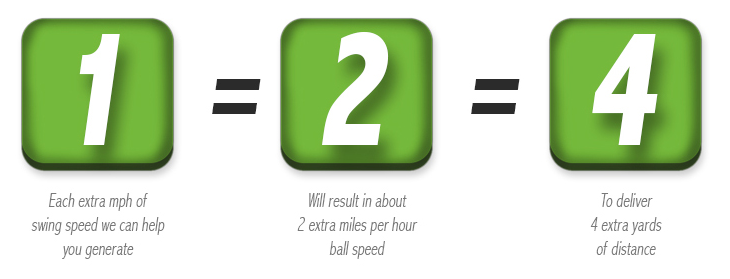 Ball speed calculation