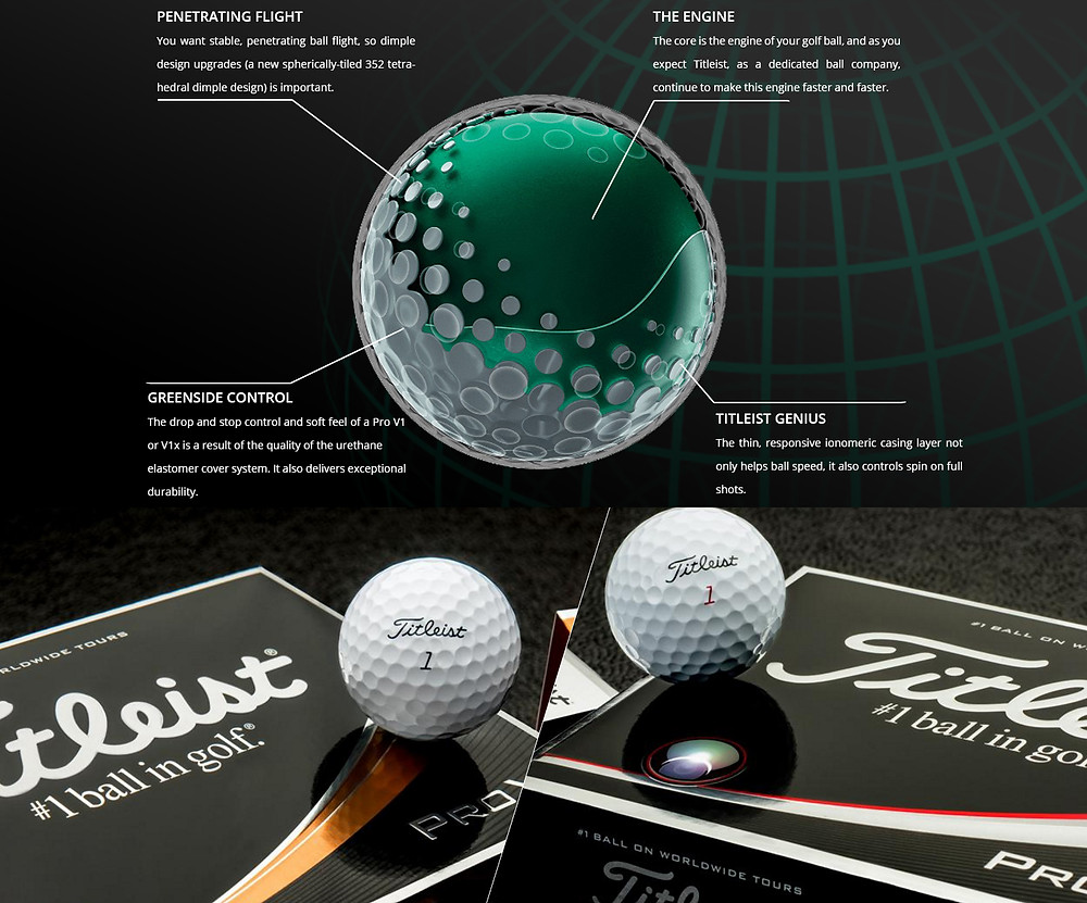 How the Titleist Pro V1 works for you