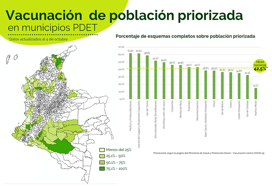 PDET con Muestras NV (10).png