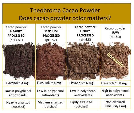 bondado cacao color