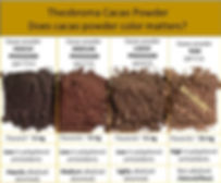 raw cacao powder color