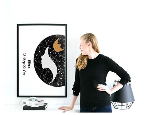 Zodiac prints : celestial gift