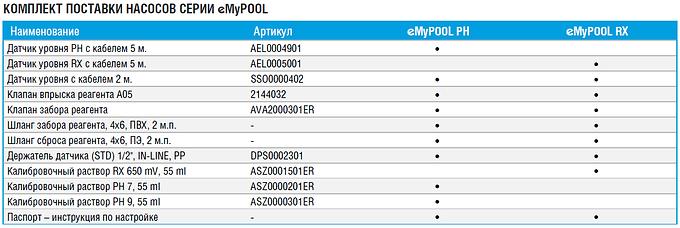 eMyPool ph rx