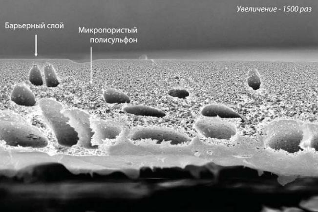 Структура композитной мембраны