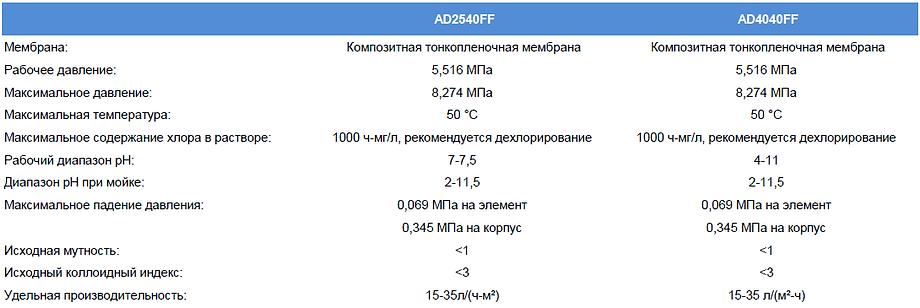 ADtech2