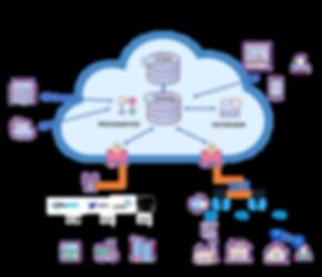 Arquitetura IoT AYGA resumo.png
