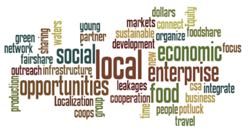 Local Opportunities