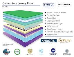 CPC - Luxury Firm_2019.jpg