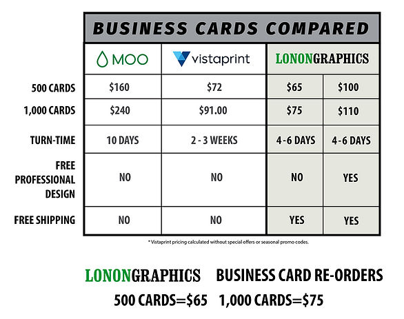 BUSINESS CARD COMPARISON CHART.jpg