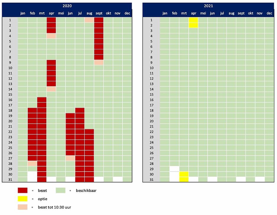 Schermafbeelding 2020-08-30 om 19.48.59.