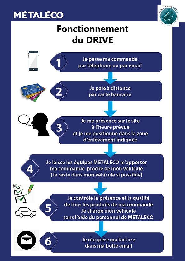 DRIVE METALECO 2.jpg