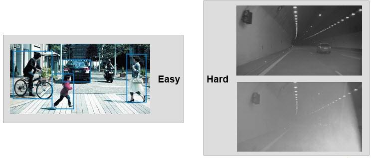 左側(昼間)はマシンビジョンにとって易しいが、照明が暗い右側は難しい