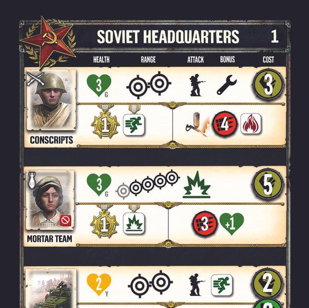 Soviet Building Board 1