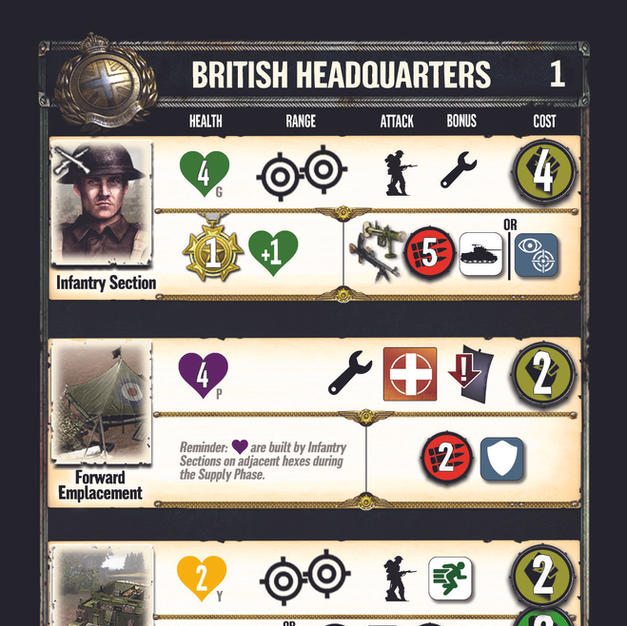 British Building Board 1
